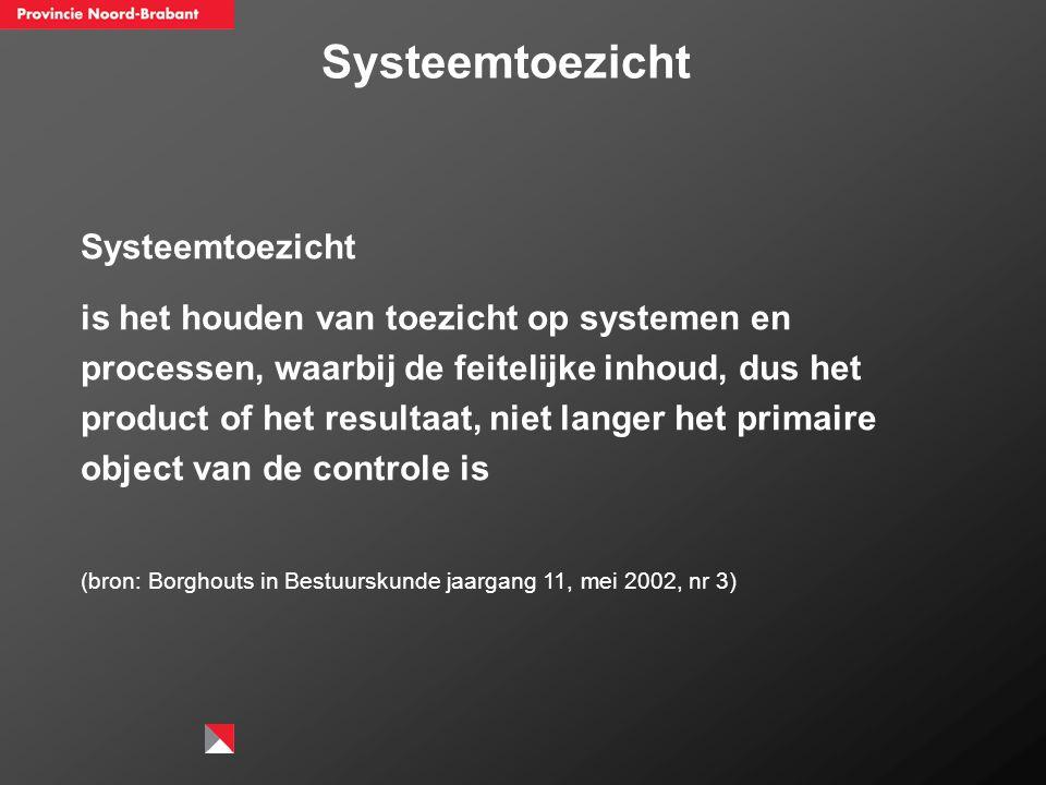 Systeemtoezicht Systeemtoezicht