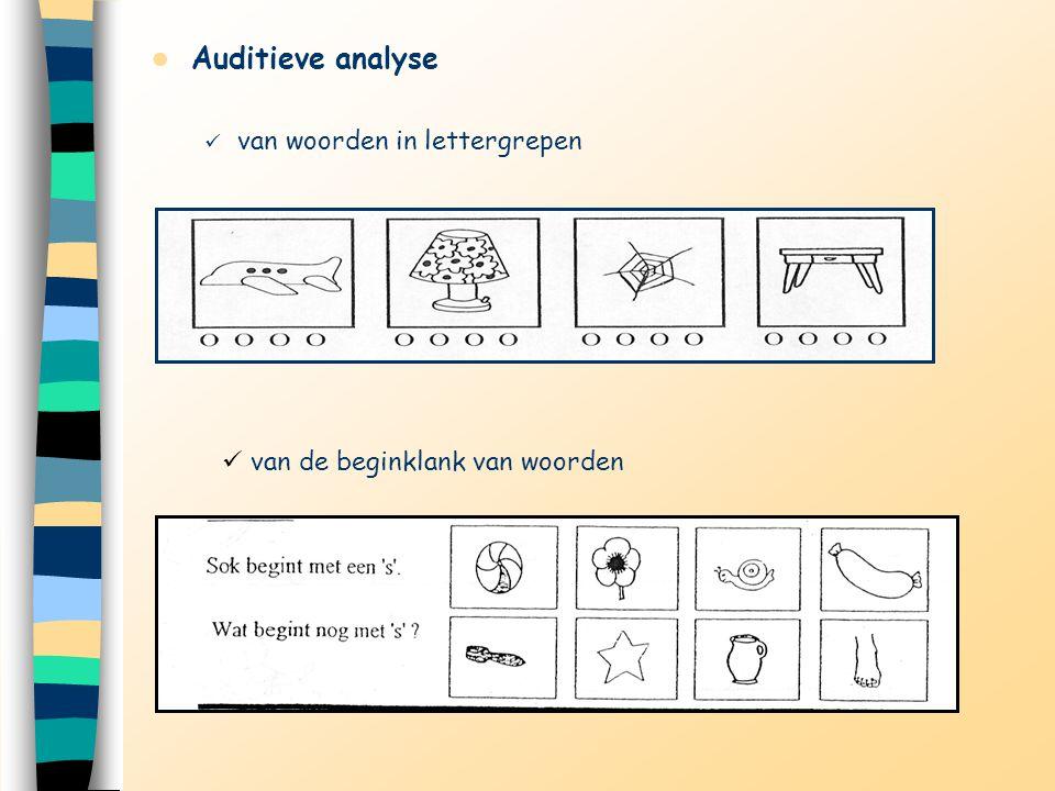 Auditieve analyse van woorden in lettergrepen