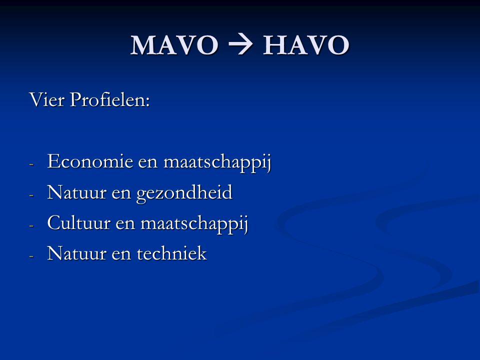 MAVO  HAVO Vier Profielen: Economie en maatschappij