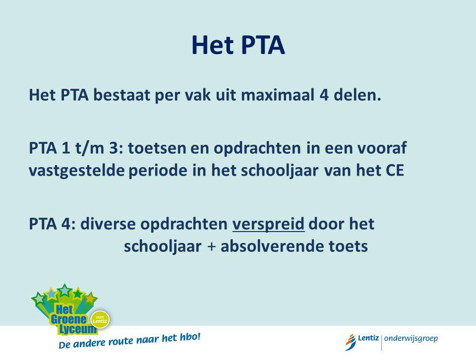 Het PTA