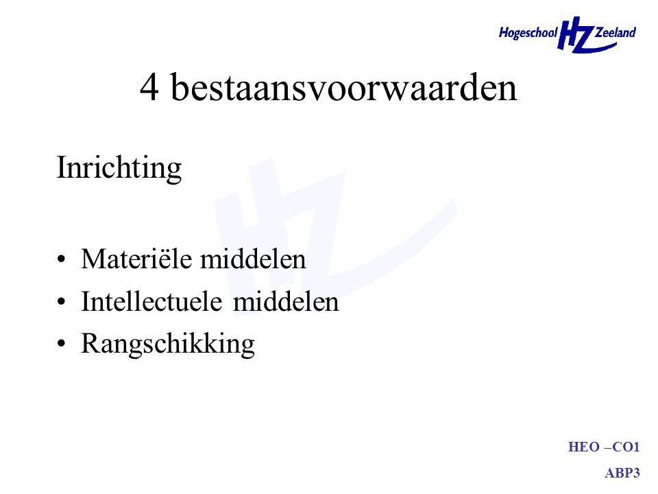 4 bestaansvoorwaarden Inrichting Materiële middelen