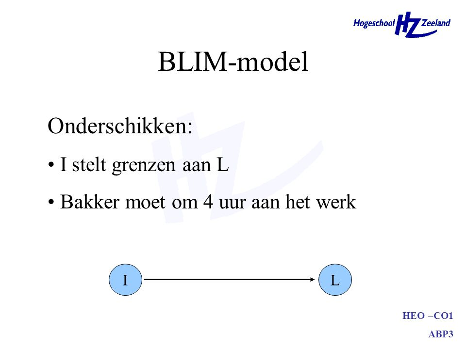 BLIM-model Onderschikken: I stelt grenzen aan L