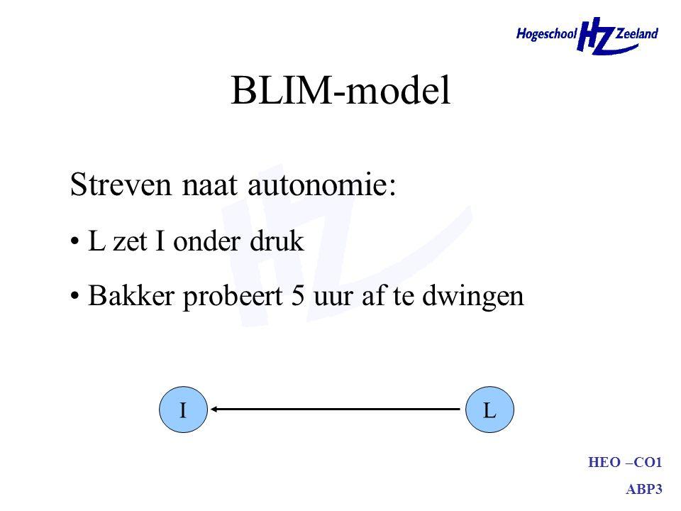 BLIM-model Streven naat autonomie: L zet I onder druk