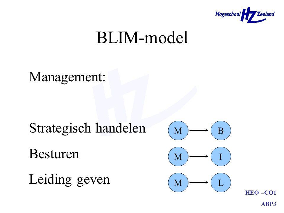 BLIM-model Management: Strategisch handelen Besturen Leiding geven M B