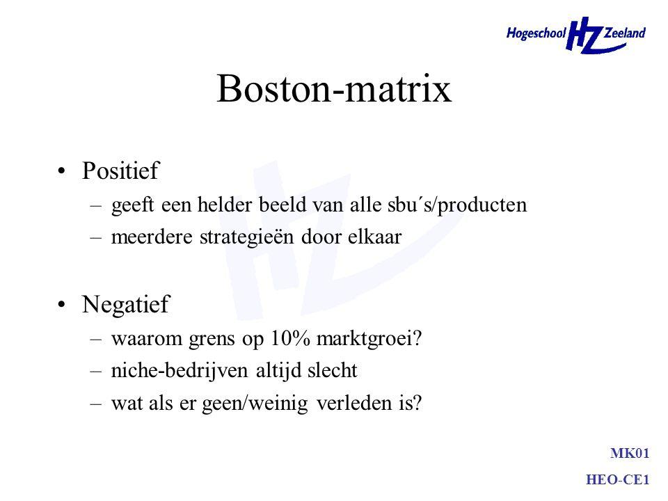 Boston-matrix Positief Negatief