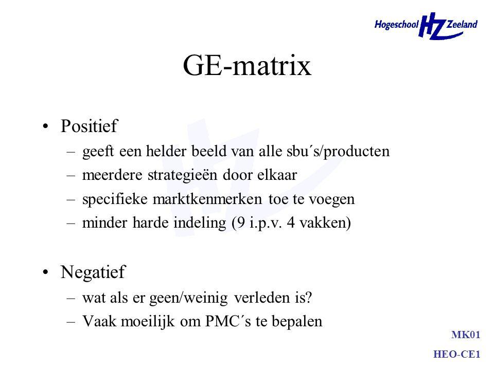 GE-matrix Positief Negatief