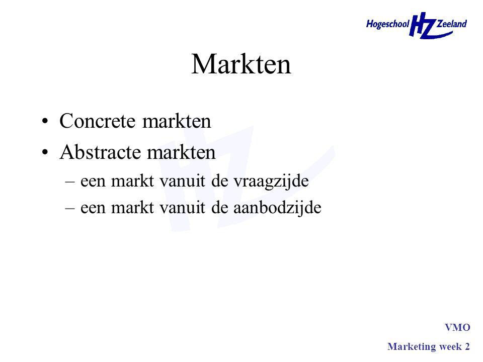 Markten Concrete markten Abstracte markten