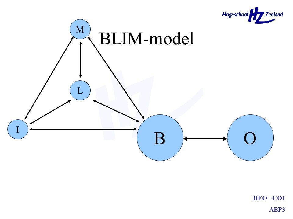 BLIM-model M L B O I