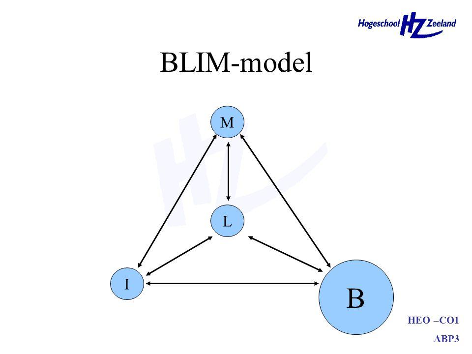 BLIM-model M L B I