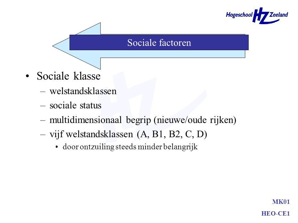 Sociale klasse Sociale factoren welstandsklassen sociale status