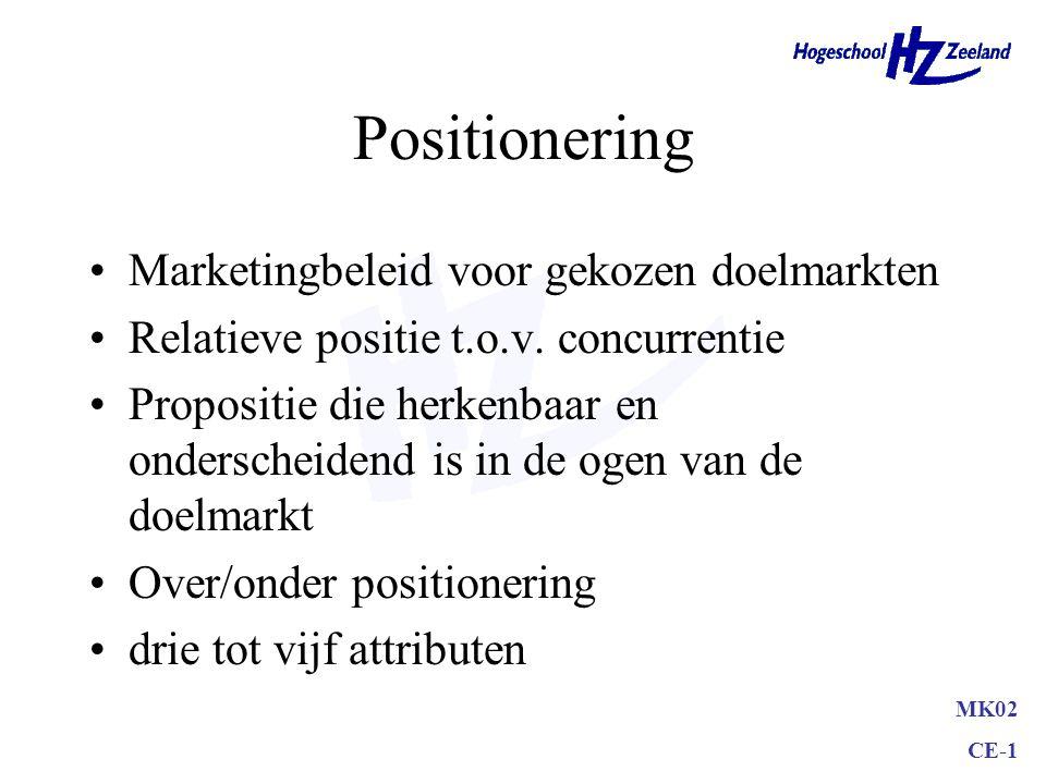 Positionering Marketingbeleid voor gekozen doelmarkten
