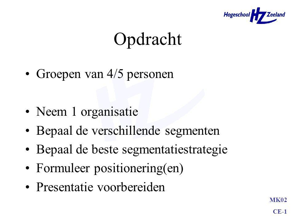 Opdracht Groepen van 4/5 personen Neem 1 organisatie