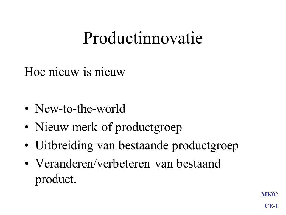 Productinnovatie Hoe nieuw is nieuw New-to-the-world