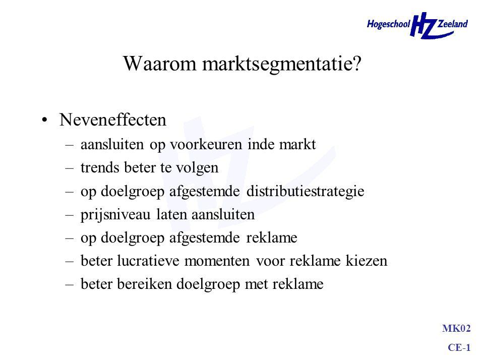 Waarom marktsegmentatie