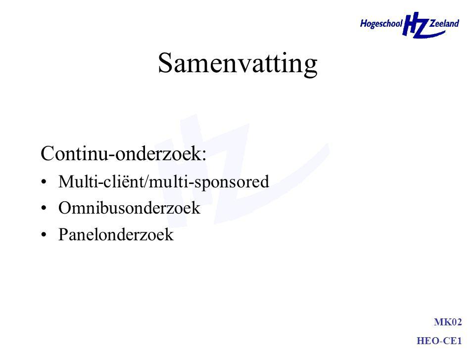 Samenvatting Continu-onderzoek: Multi-cliënt/multi-sponsored
