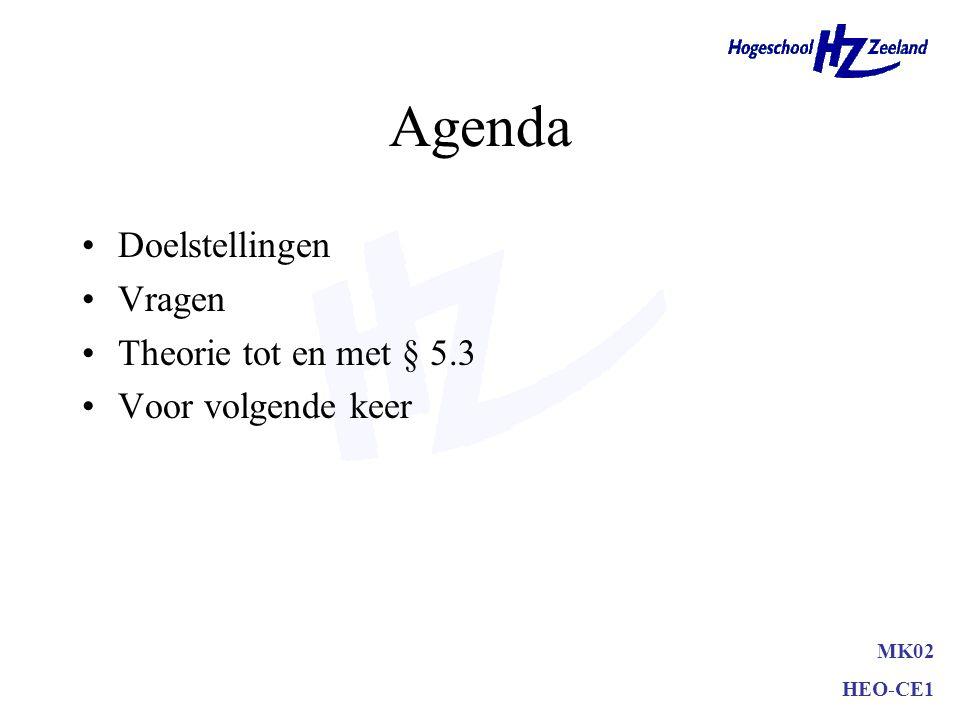 Agenda Doelstellingen Vragen Theorie tot en met § 5.3