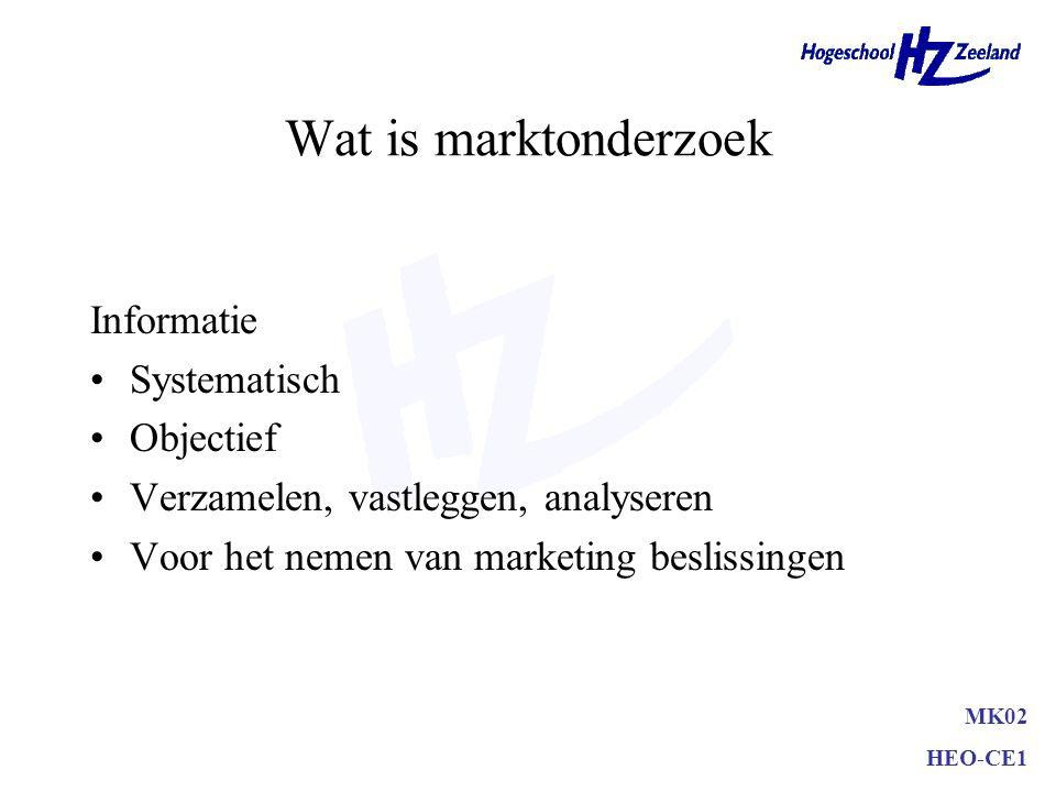 Wat is marktonderzoek Informatie Systematisch Objectief