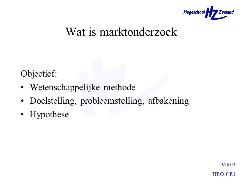 Wat is marktonderzoek Objectief: Wetenschappelijke methode