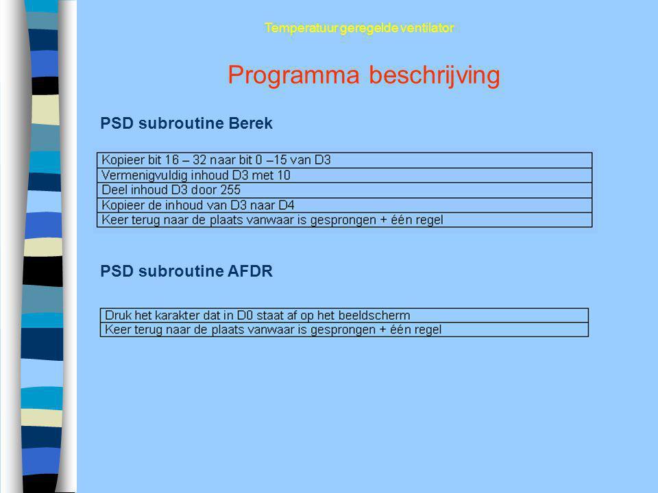 Programma beschrijving