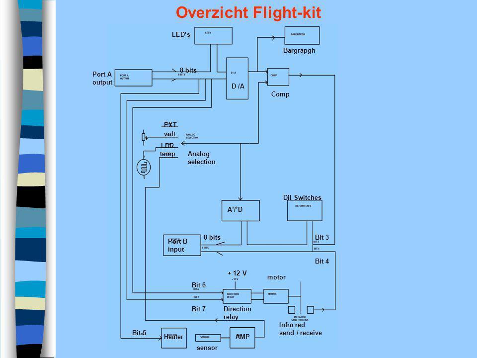 Overzicht Flight-kit LED's Bargrapgh 8 bits Port A output D /A Comp