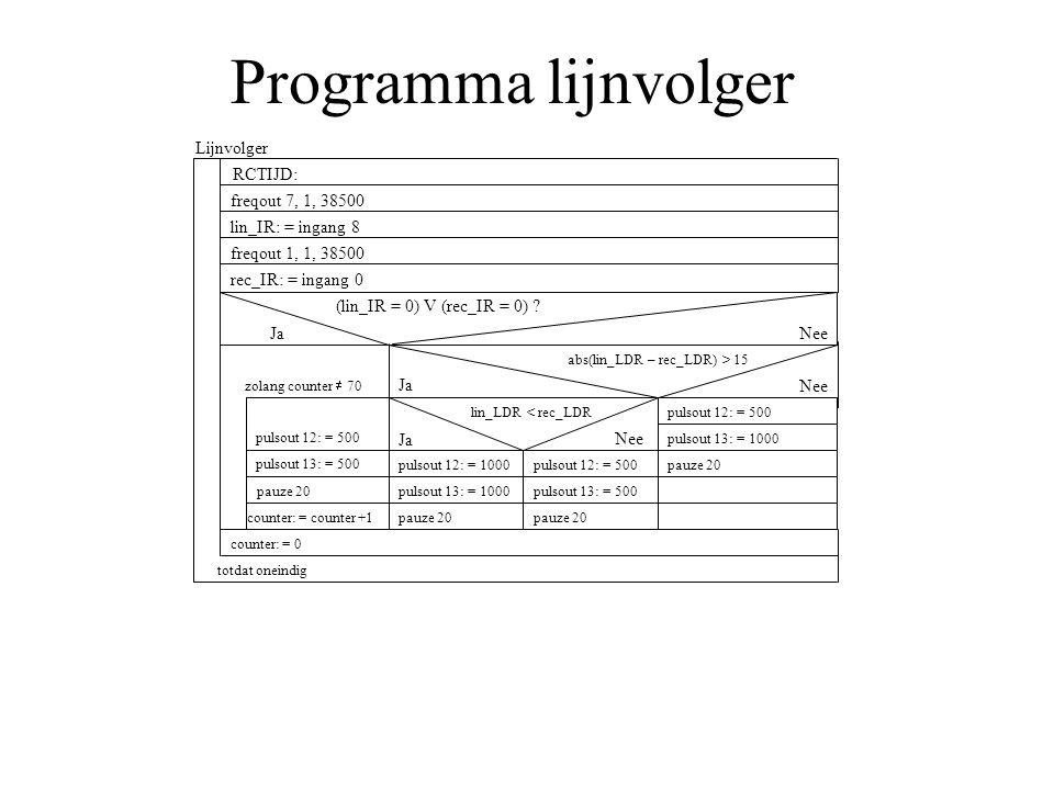 abs(lin_LDR – rec_LDR) > 15