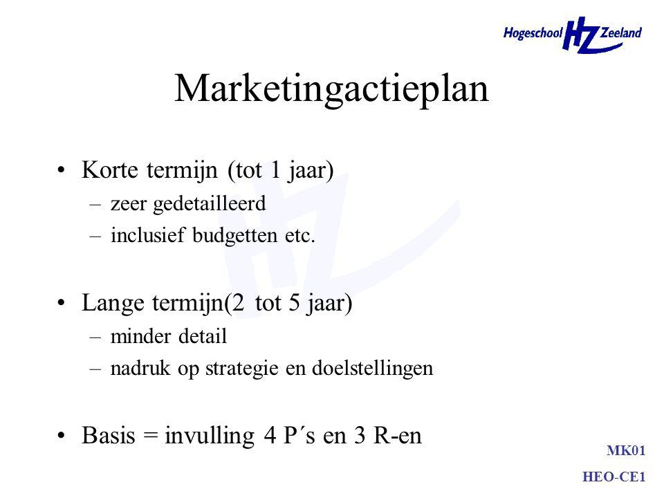 Marketingactieplan Korte termijn (tot 1 jaar)