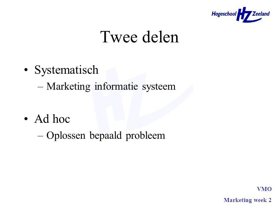 Twee delen Systematisch Ad hoc Marketing informatie systeem