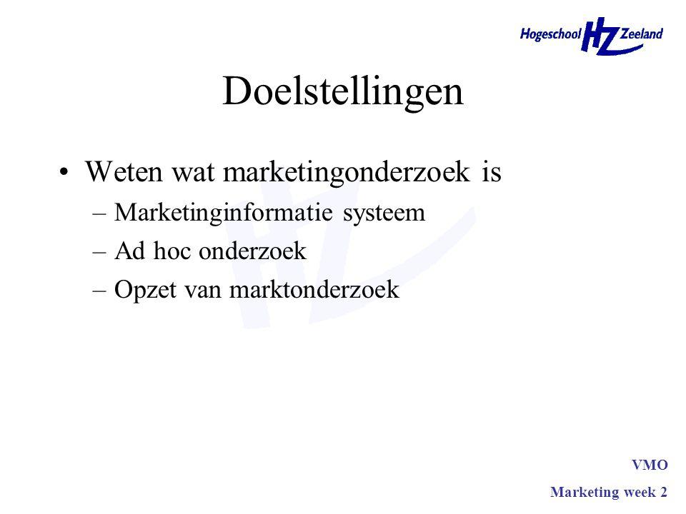 Doelstellingen Weten wat marketingonderzoek is