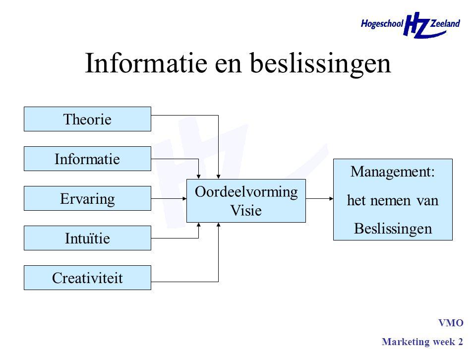 Informatie en beslissingen