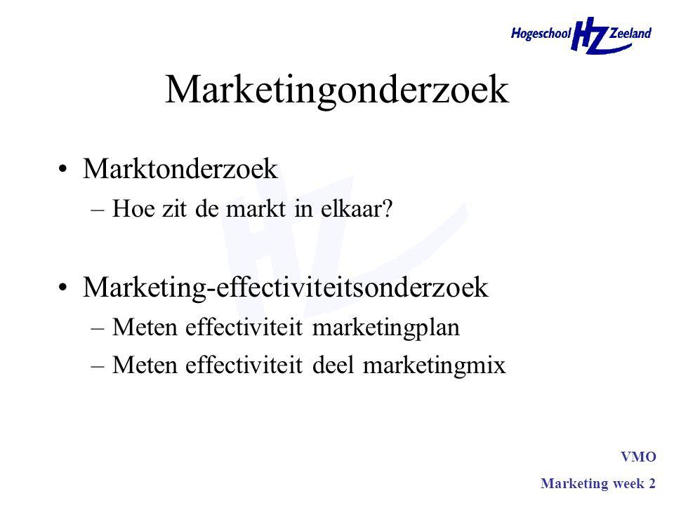 Marketingonderzoek Marktonderzoek Marketing-effectiviteitsonderzoek