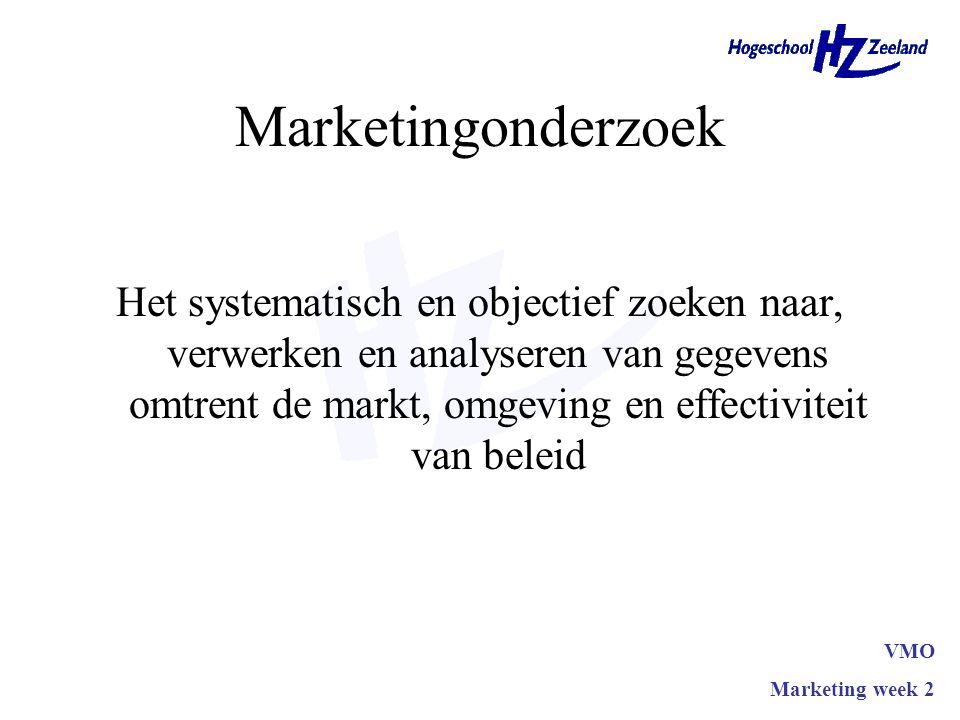 Marketingonderzoek