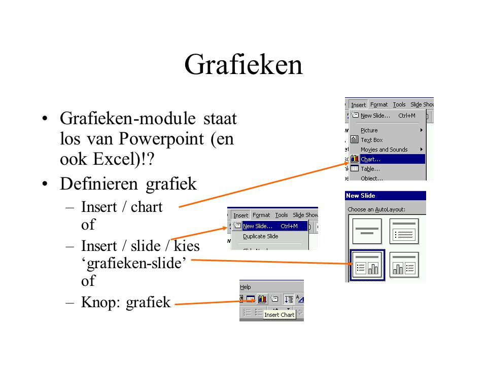 Grafieken Grafieken-module staat los van Powerpoint (en ook Excel)!