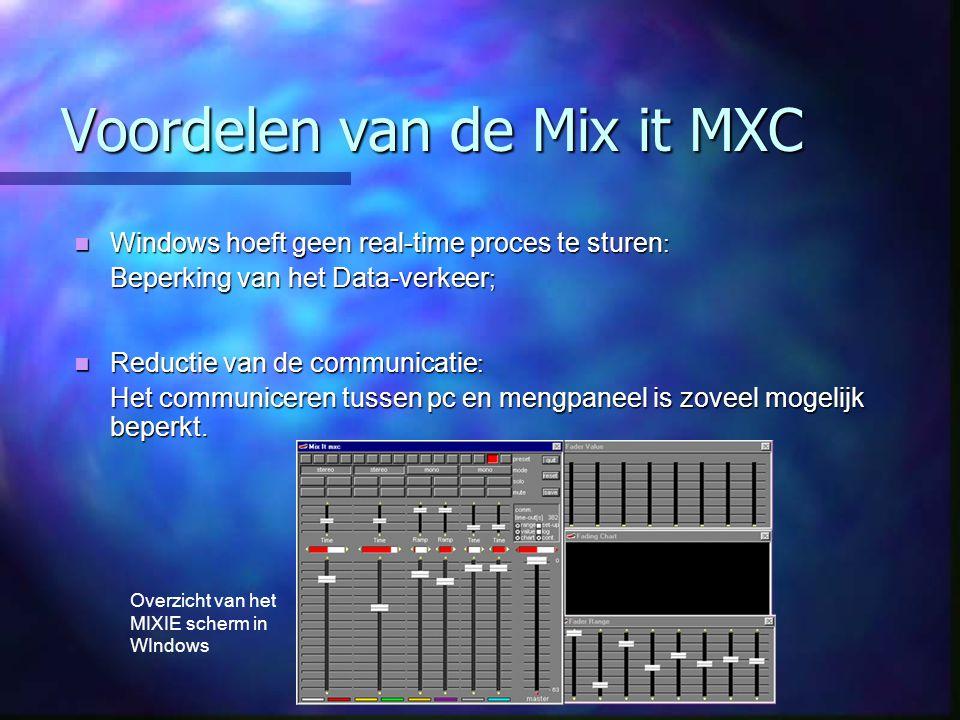 Voordelen van de Mix it MXC