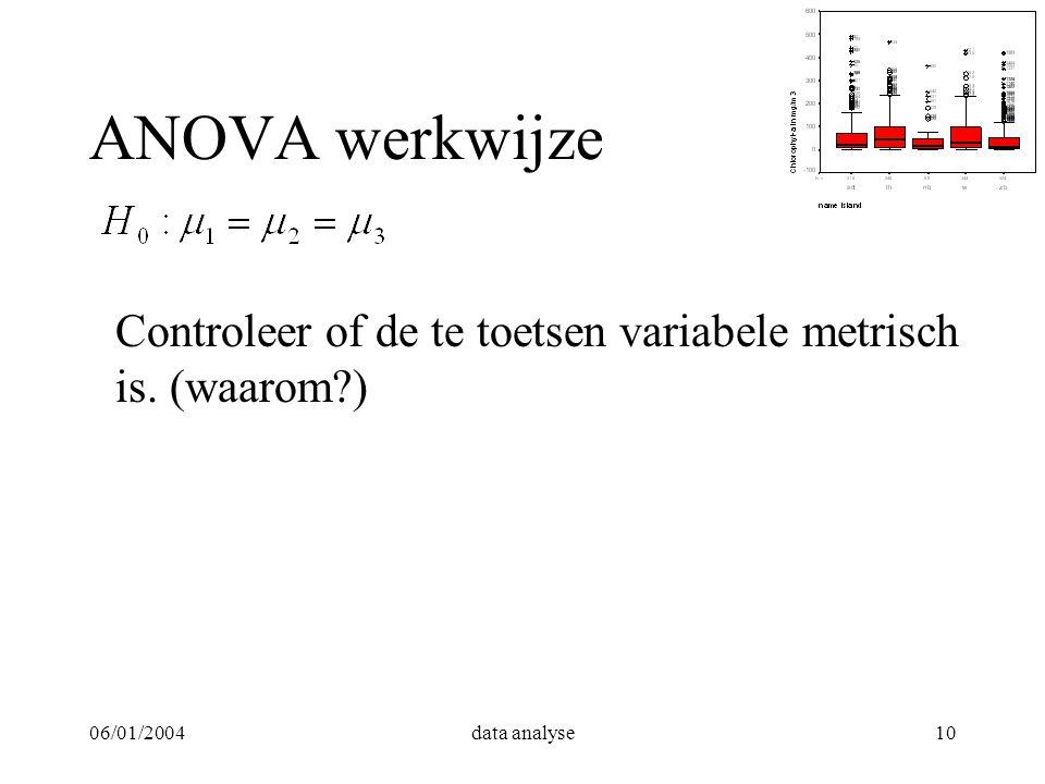 ANOVA werkwijze Controleer of de te toetsen variabele metrisch is.