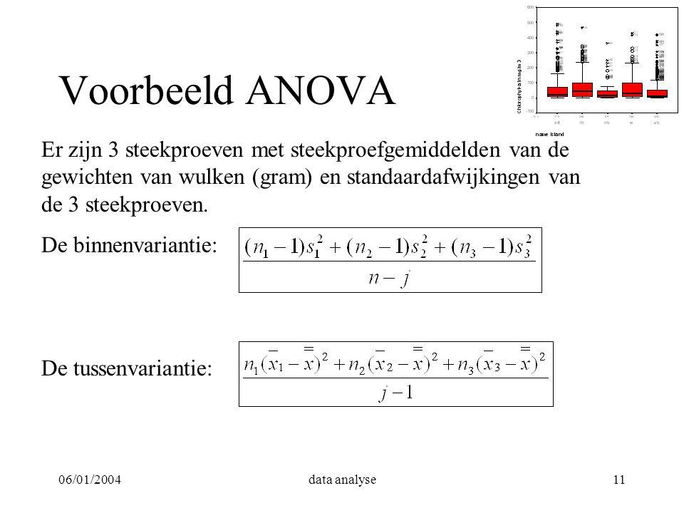 Voorbeeld ANOVA Er zijn 3 steekproeven met steekproefgemiddelden van de gewichten van wulken (gram) en standaardafwijkingen van de 3 steekproeven.