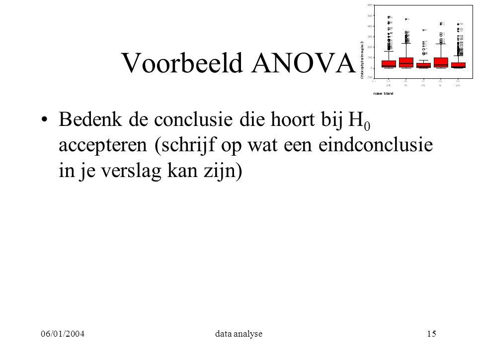 Voorbeeld ANOVA Bedenk de conclusie die hoort bij H0 accepteren (schrijf op wat een eindconclusie in je verslag kan zijn)