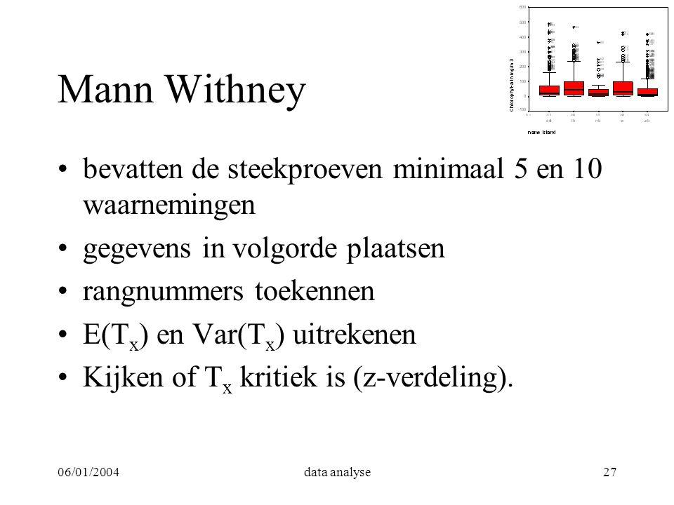 Mann Withney bevatten de steekproeven minimaal 5 en 10 waarnemingen