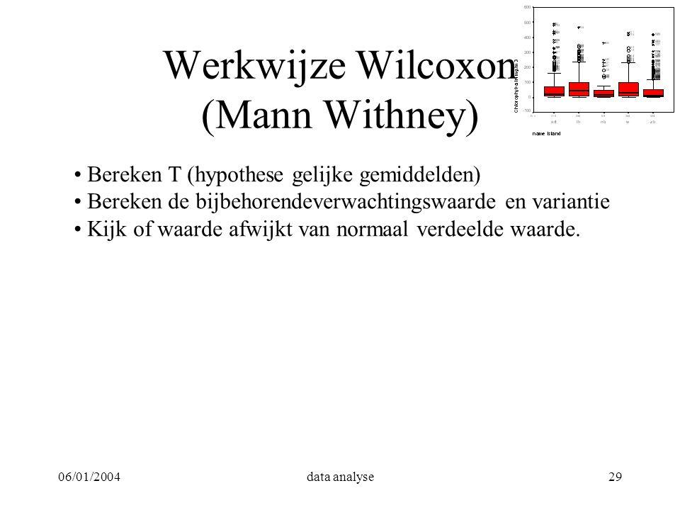 Werkwijze Wilcoxon (Mann Withney)