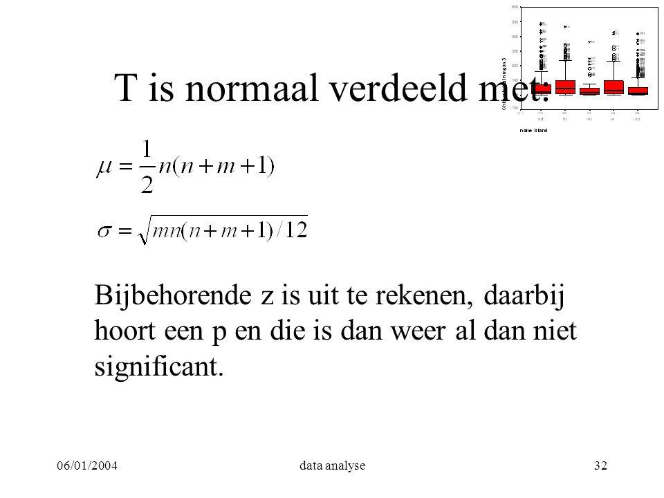 T is normaal verdeeld met: