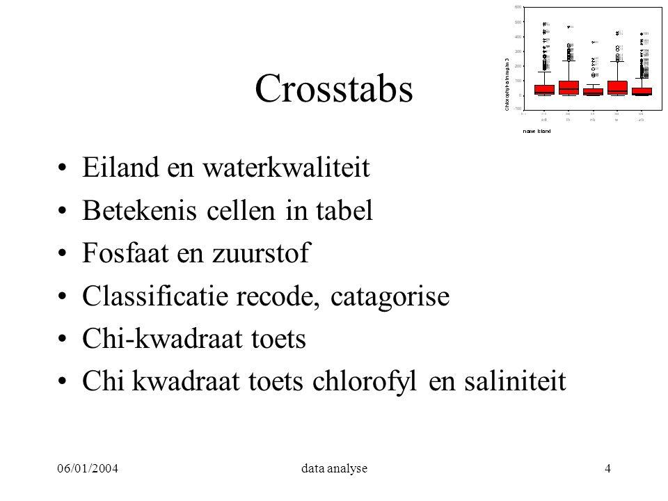 Crosstabs Eiland en waterkwaliteit Betekenis cellen in tabel