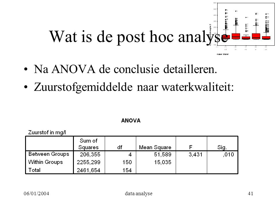 Wat is de post hoc analyse