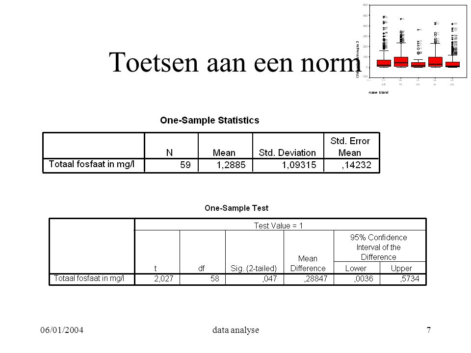 Toetsen aan een norm 06/01/2004 data analyse