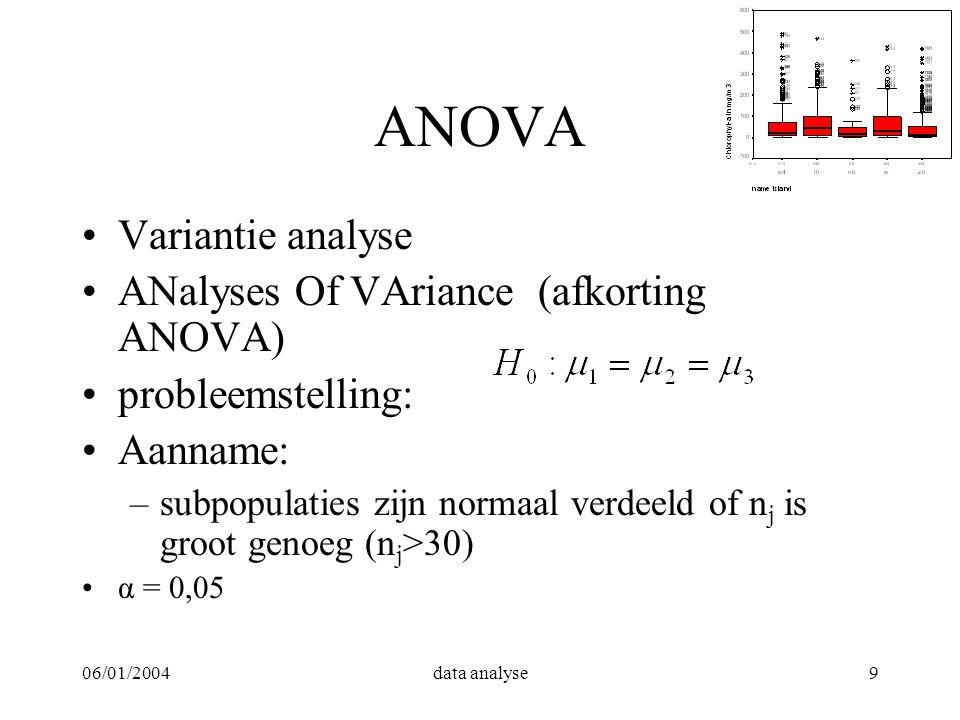 ANOVA Variantie analyse ANalyses Of VAriance (afkorting ANOVA)
