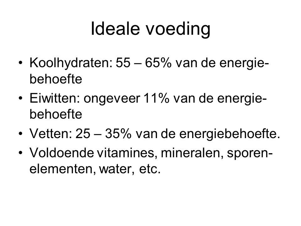 Ideale voeding Koolhydraten: 55 – 65% van de energie-behoefte