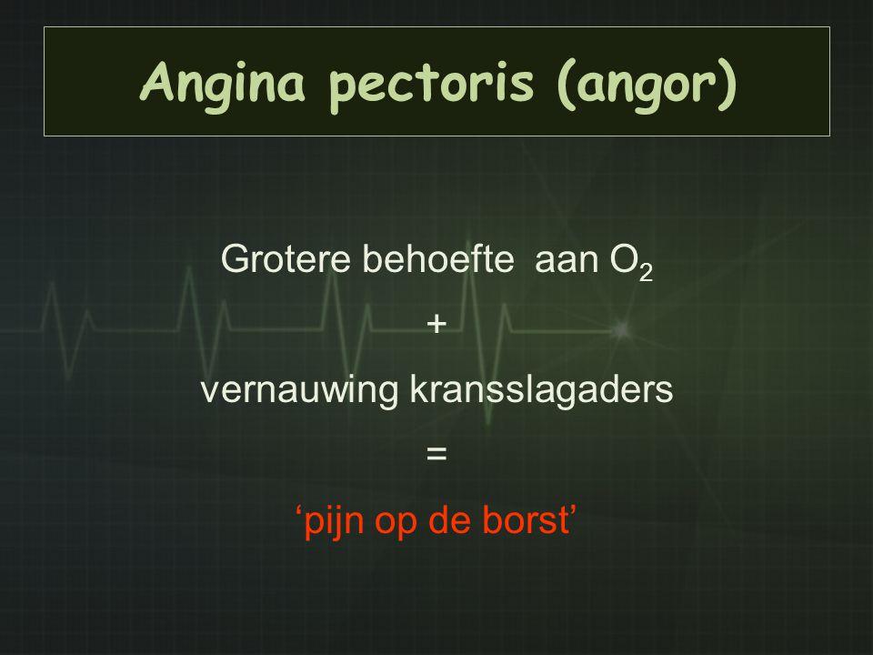 Angina pectoris (angor)