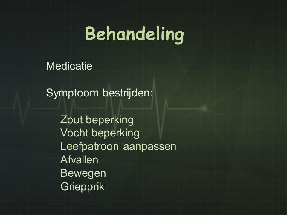 Behandeling Medicatie Symptoom bestrijden: Zout beperking