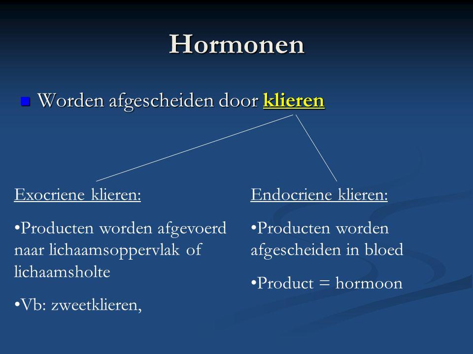 Hormonen Worden afgescheiden door klieren Exocriene klieren: