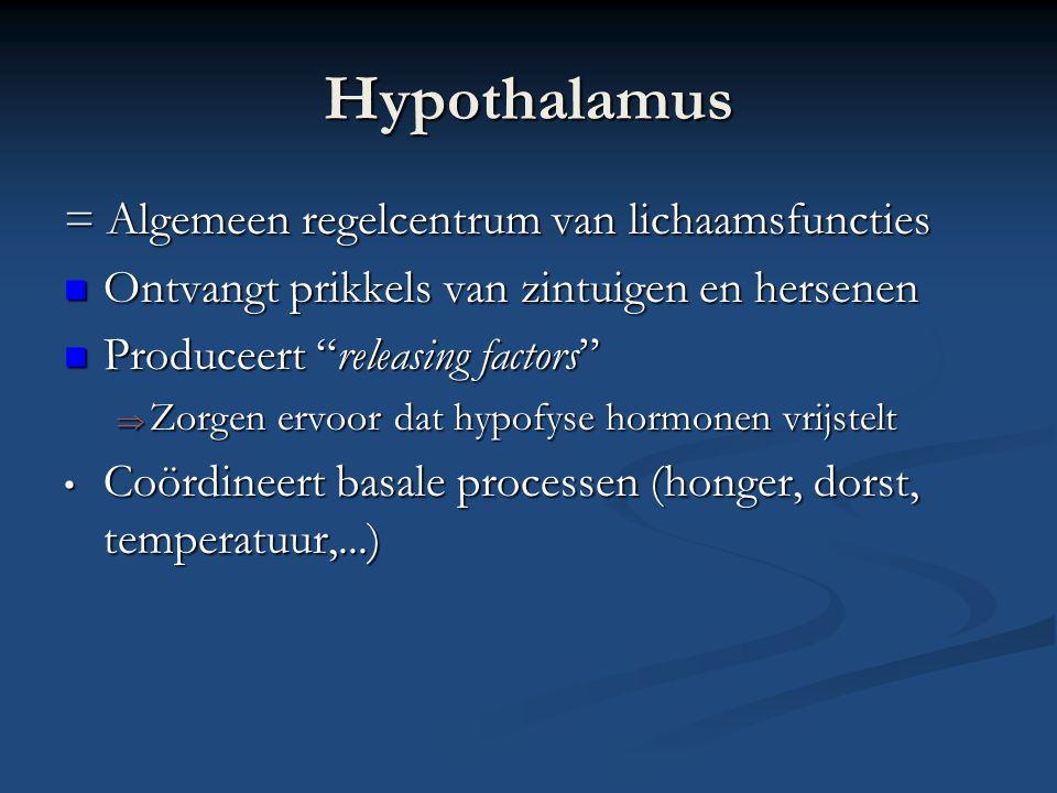 Hypothalamus = Algemeen regelcentrum van lichaamsfuncties