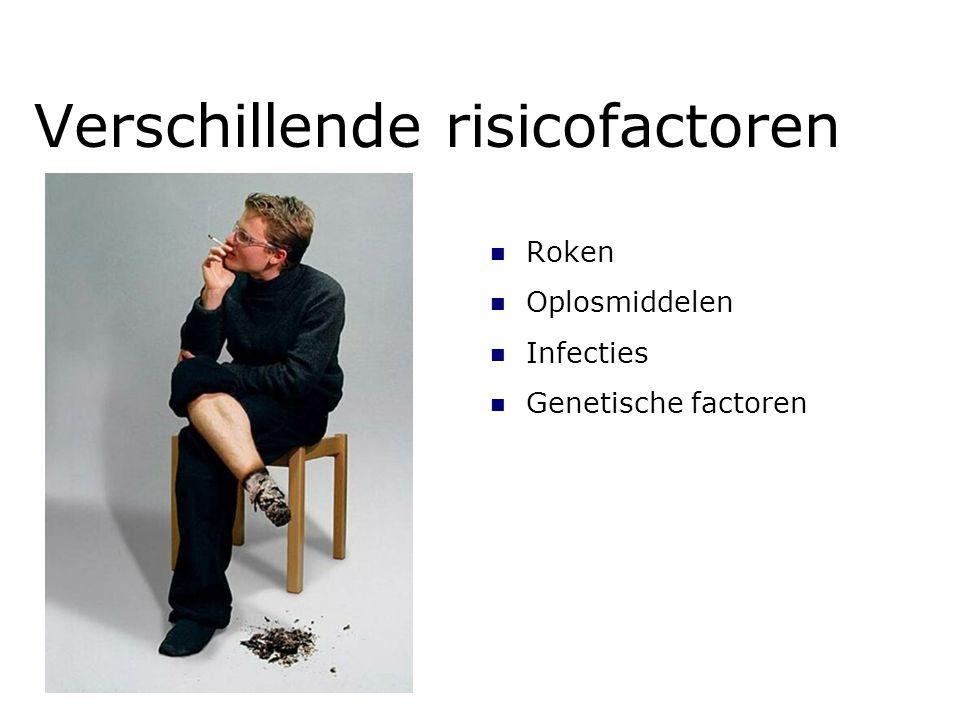 Verschillende risicofactoren
