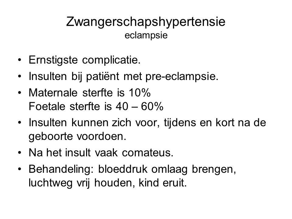 Zwangerschapshypertensie eclampsie